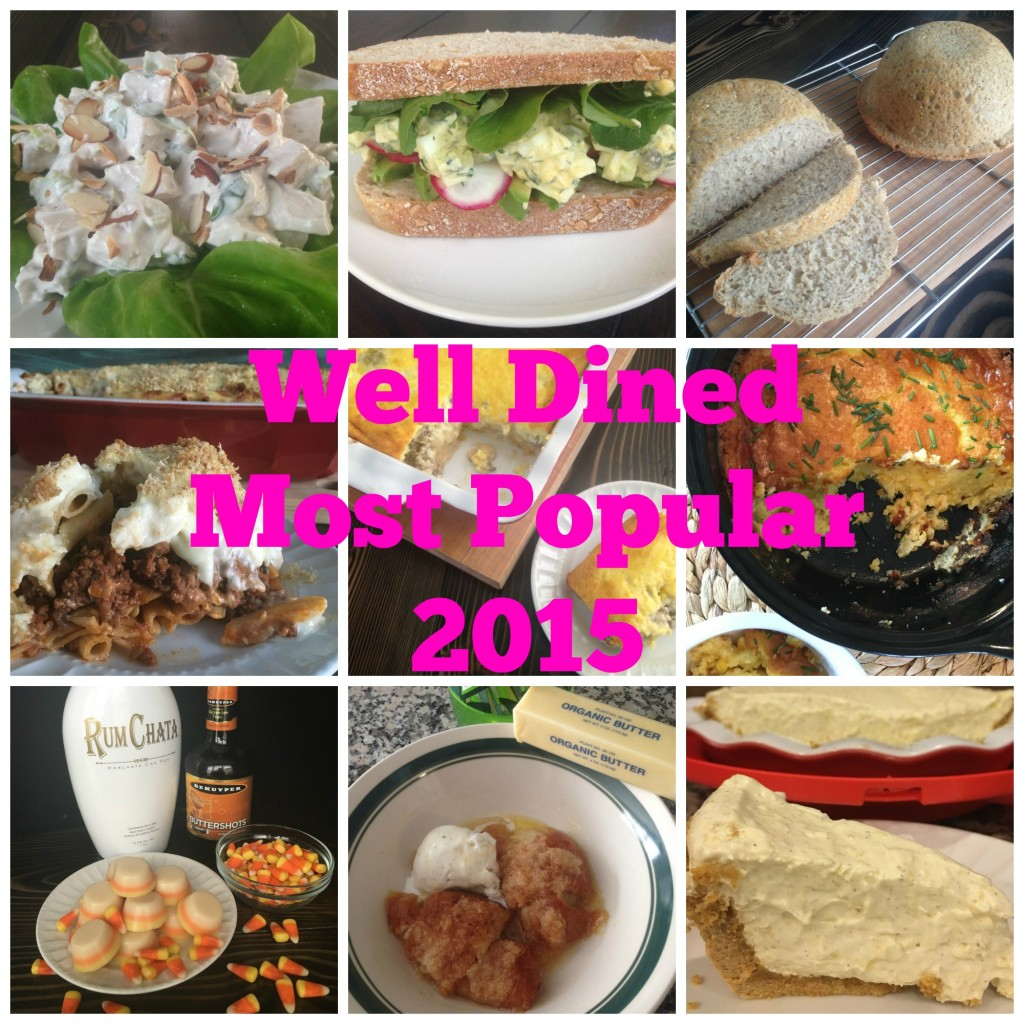 Well Dined | Most Popular 2015