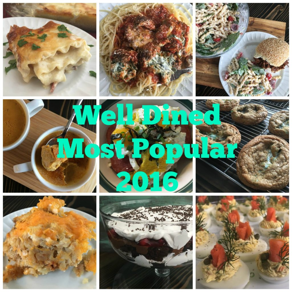 Well Dined | Most Popular 2016